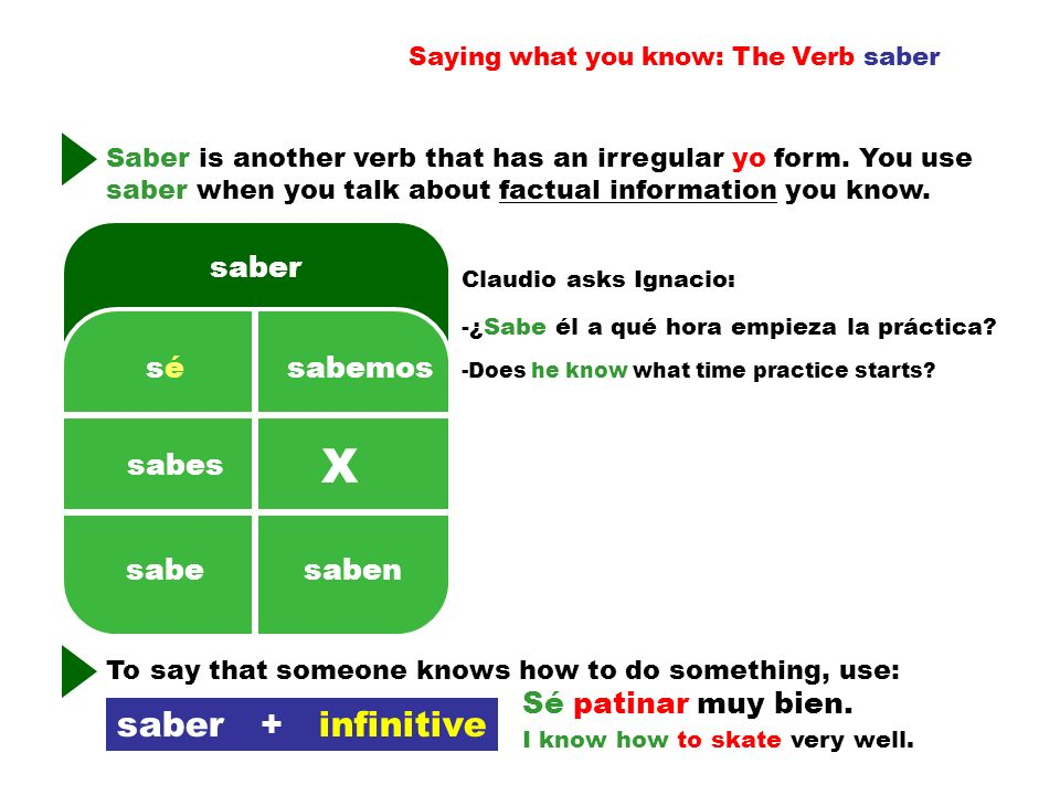 Saying what you know: The Verb saber X saber 2. 3.5.
