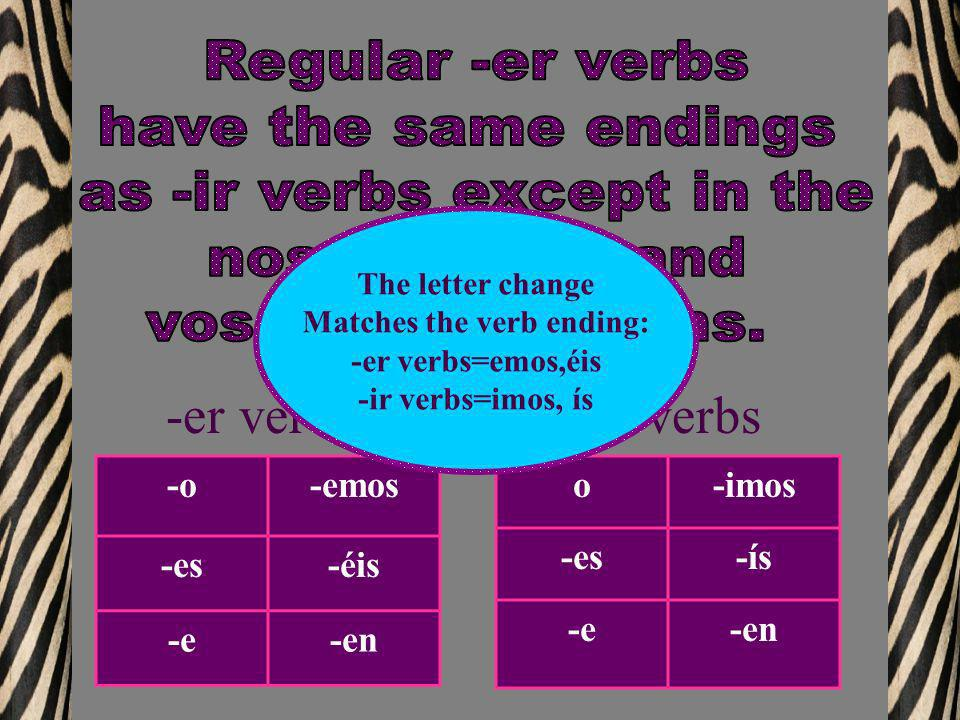 -o-emos -es-éis -e-en -er verbs o-imos -es-ís -e-en -ir verbs The letter change Matches the verb ending: -er verbs=emos,éis -ir verbs=imos, ís