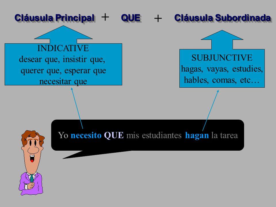 Cláusula Principal QUEQUE Cláusula Subordinada + + Yo necesito QUE mis estudiantes hagan la tarea INDICATIVE desear que, insistir que, querer que, esperar que necesitar que SUBJUNCTIVE hagas, vayas, estudies, hables, comas, etc…