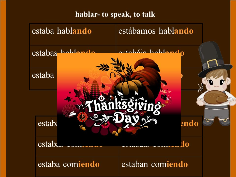 hablar- to speak, to talk estaba hablandoestábamos hablando estabas hablandoestabáis hablando estaba hablandoestaban hablando comer- to eat estaba com
