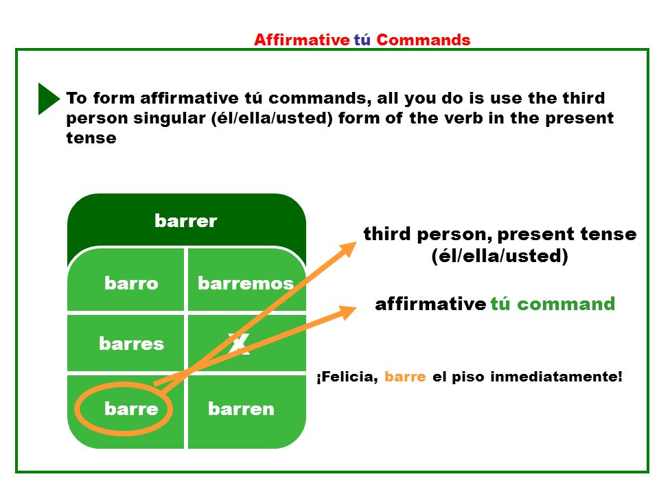 X barrer 2. 3.5. 4.1. barres barrebarren barremosbarro Affirmative tú Commands To form affirmative tú commands, all you do is use the third person sin