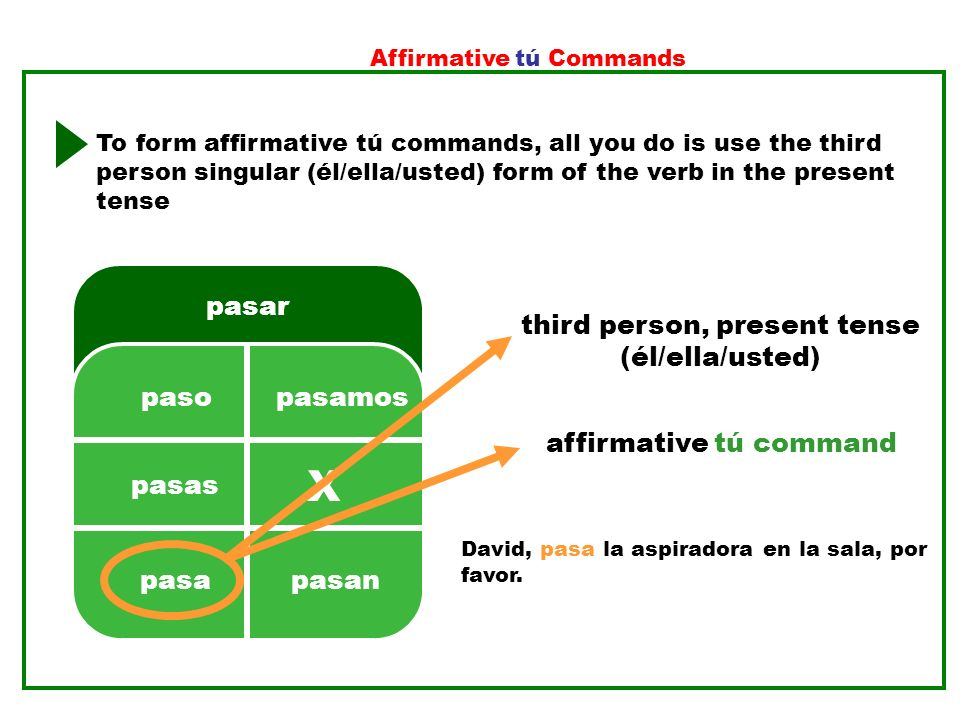 Affirmative tú Commands To form affirmative tú commands, all you do is use the third person singular (él/ella/usted) form of the verb in the present t