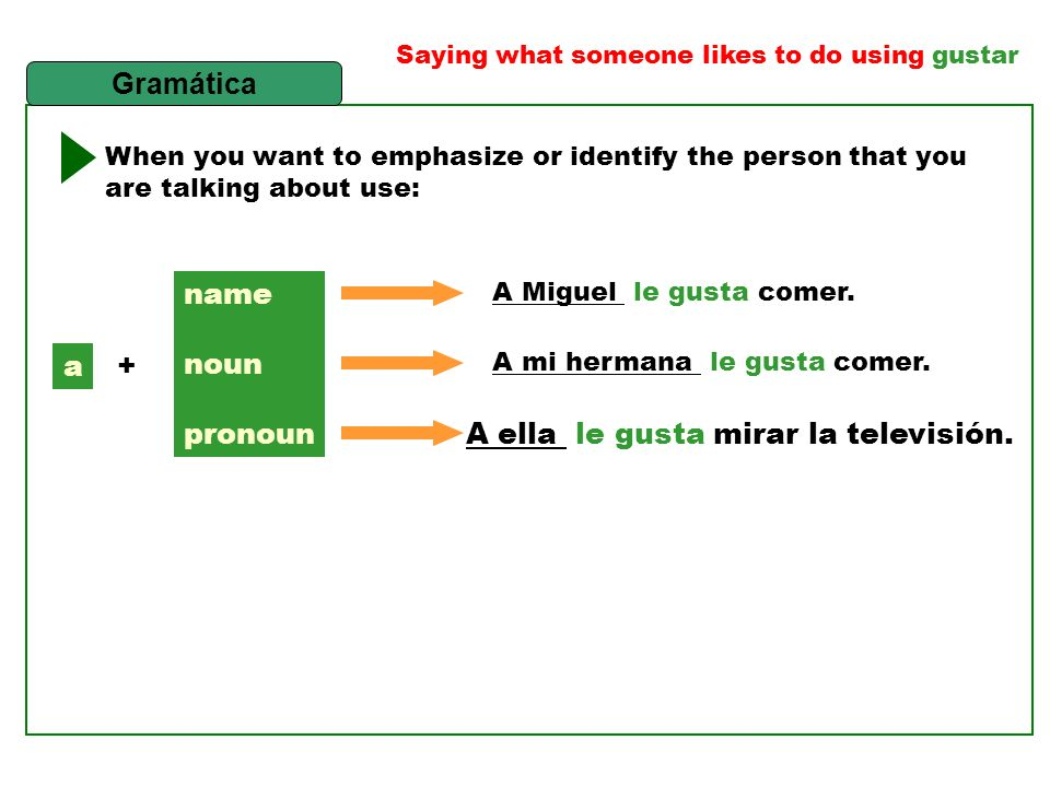 Saying what someone likes to do using gustar When you want to emphasize or identify the person that you are talking about use: + name noun pronoun a A ella le gusta mirar la televisión.