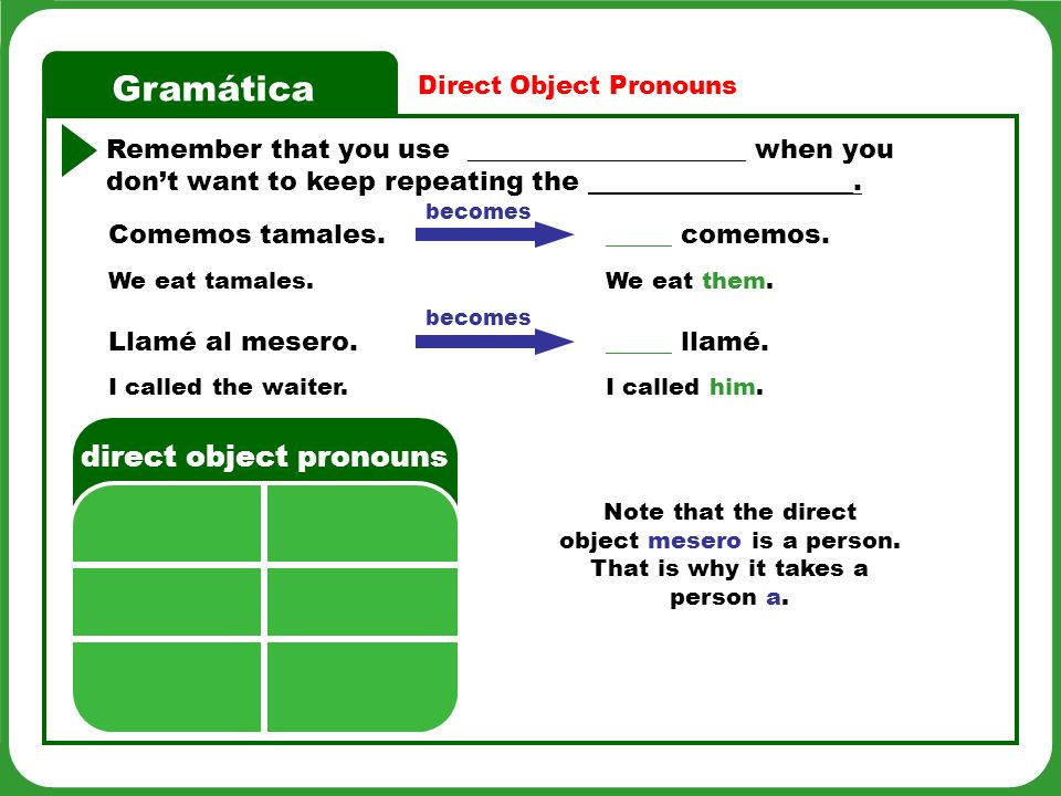 Gramática Direct Object Pronouns Remember that you use _____________________ when you dont want to keep repeating the ____________________. direct obj