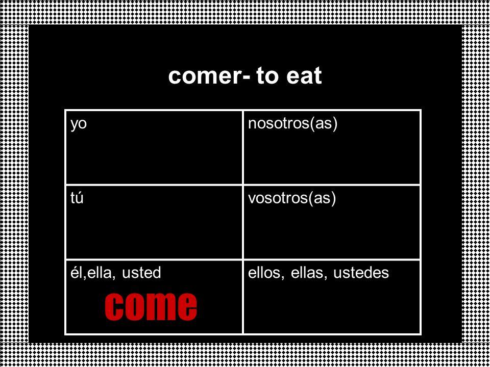 yonosotros(as) túvosotros(as) él,ella, ustedellos, ellas, ustedes comer- to eat come