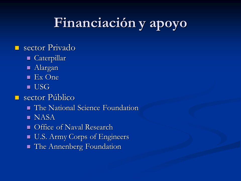 Financiación y apoyo sector Privado sector Privado Caterpillar Caterpillar Alargan Alargan Ex One Ex One USG USG sector Público sector Público The Nat