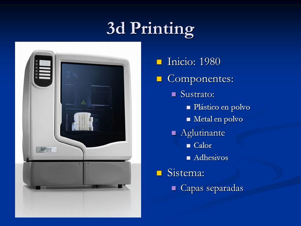 3d Printing Inicio: 1980 Componentes: Sustrato: Plástico en polvo Metal en polvo Aglutinante Calor Adhesivos Sistema: Capas separadas