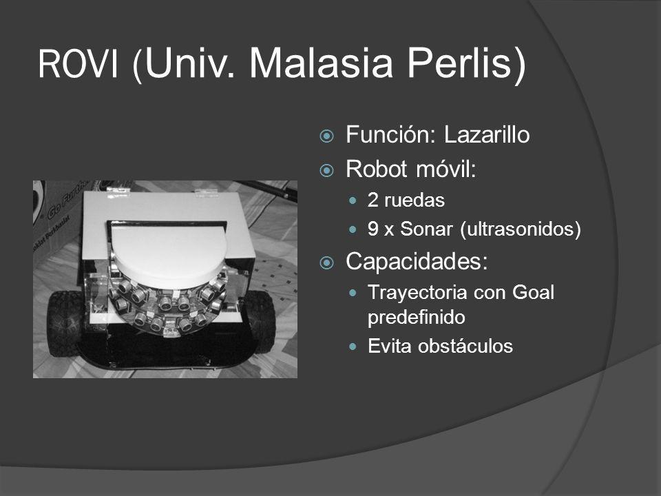 ROVI ( Univ. Malasia Perlis) Función: Lazarillo Robot móvil: 2 ruedas 9 x Sonar (ultrasonidos) Capacidades: Trayectoria con Goal predefinido Evita obs