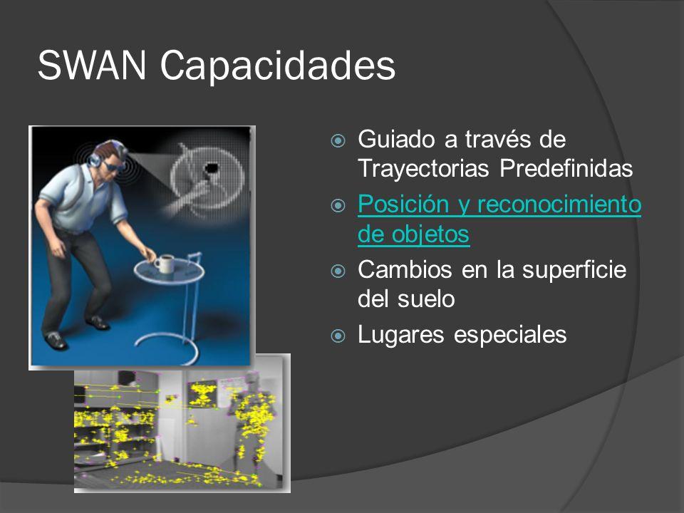 SWAN Capacidades Guiado a través de Trayectorias Predefinidas Posición y reconocimiento de objetos Posición y reconocimiento de objetos Cambios en la