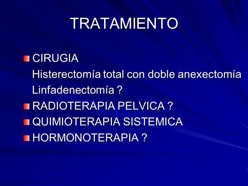 TRATAMIENTO CIRUGIA Histerectomía total con doble anexectomía Histerectomía total con doble anexectomía Linfadenectomía ? Linfadenectomía ? RADIOTERAP