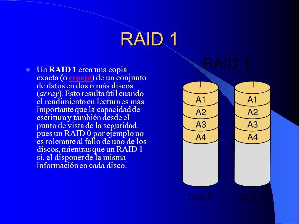RAID 1 Un RAID 1 crea una copia exacta (o espejo) de un conjunto de datos en dos o más discos (array). Esto resulta útil cuando el rendimiento en lect