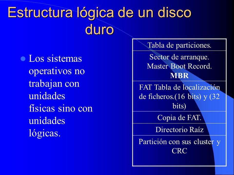Estructura lógica de un disco duro Los sistemas operativos no trabajan con unidades físicas sino con unidades lógicas. Tabla de particiones. Sector de