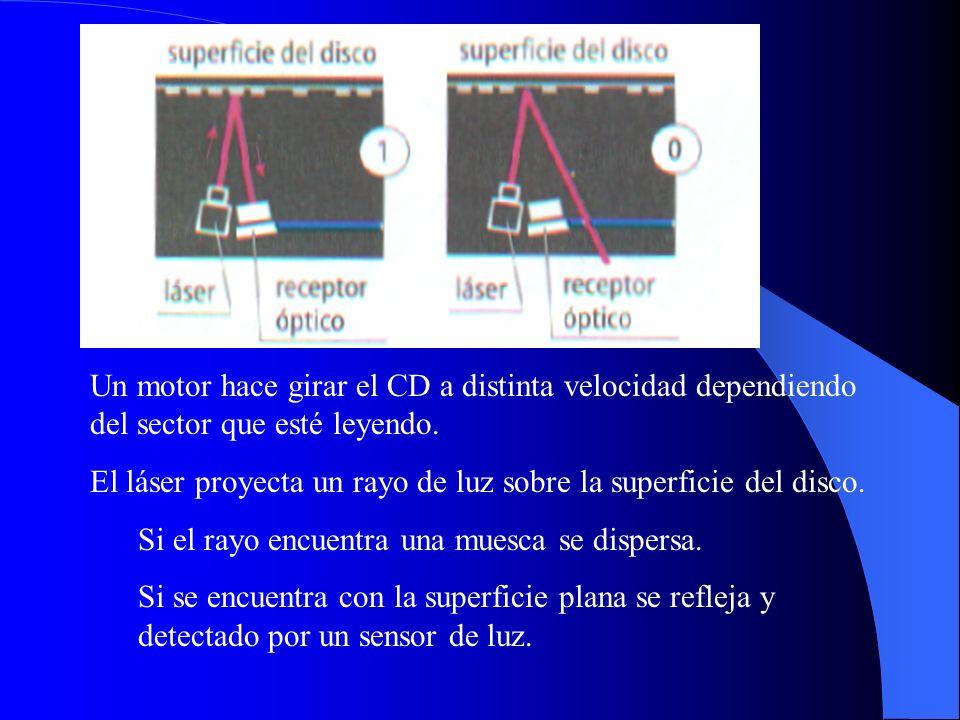 Un motor hace girar el CD a distinta velocidad dependiendo del sector que esté leyendo. El láser proyecta un rayo de luz sobre la superficie del disco