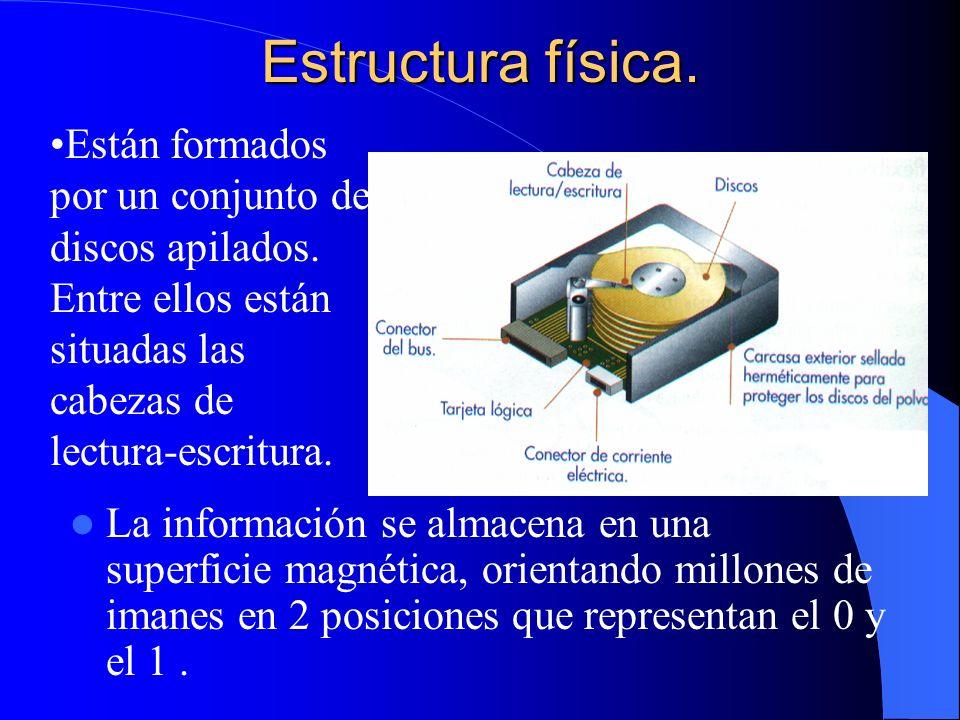 Estructura física. La información se almacena en una superficie magnética, orientando millones de imanes en 2 posiciones que representan el 0 y el 1.