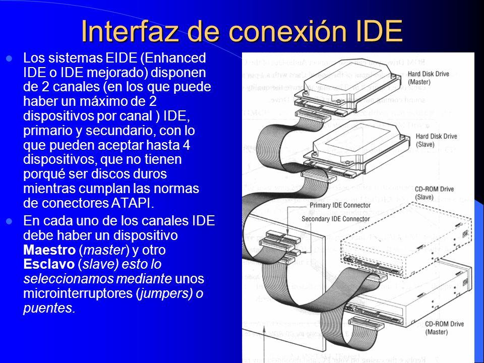 Interfaz de conexión IDE Los sistemas EIDE (Enhanced IDE o IDE mejorado) disponen de 2 canales (en los que puede haber un máximo de 2 dispositivos por