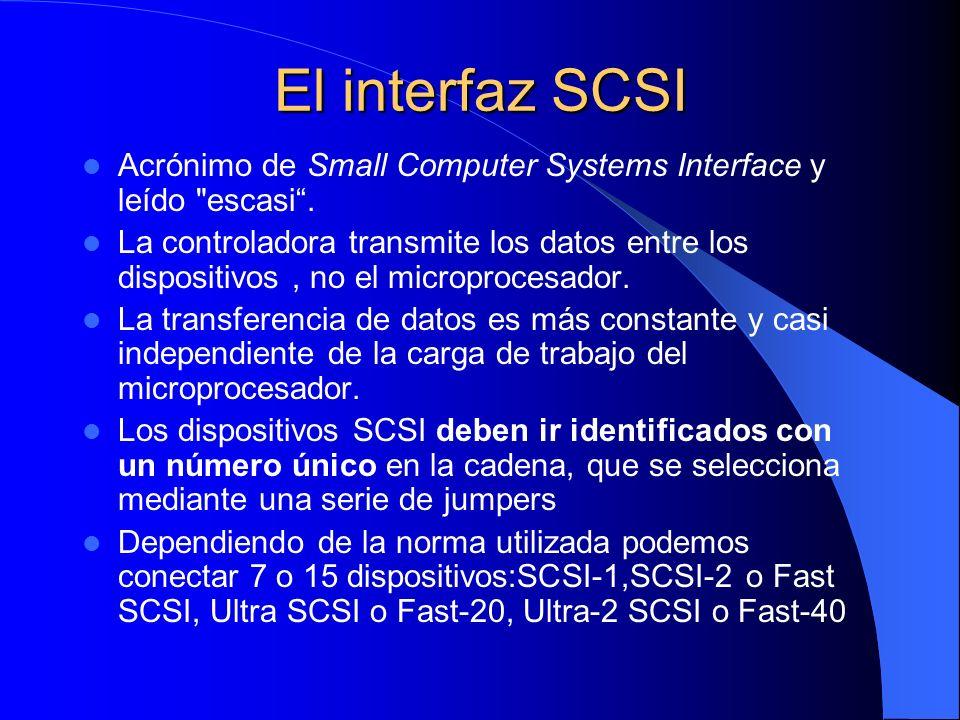 El interfaz SCSI Acrónimo de Small Computer Systems Interface y leído