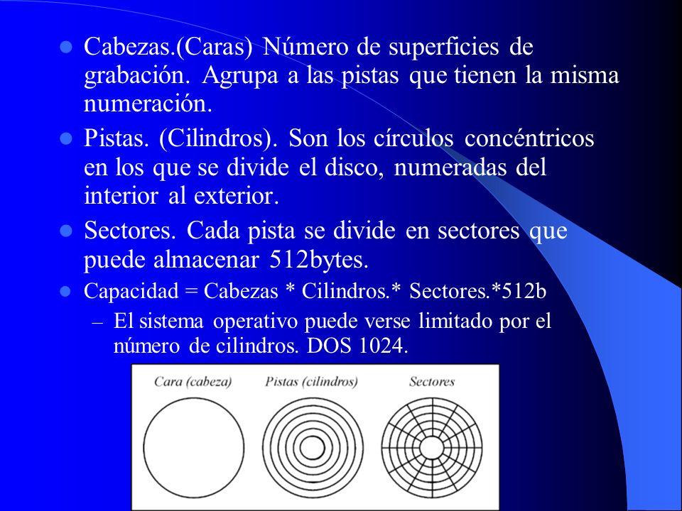 Cabezas.(Caras) Número de superficies de grabación. Agrupa a las pistas que tienen la misma numeración. Pistas. (Cilindros). Son los círculos concéntr