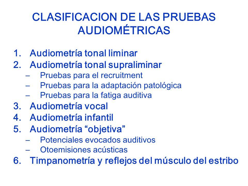 CLASIFICACION DE LAS PRUEBAS AUDIOMÉTRICAS 1.Audiometría tonal liminar 2.Audiometría tonal supraliminar –Pruebas para el recruitment –Pruebas para la