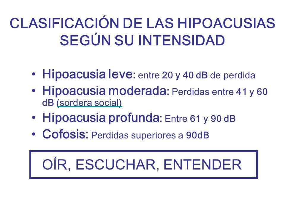 CLASIFICACIÓN DE LAS HIPOACUSIAS SEGÚN SU INTENSIDAD Hipoacusia leve : entre 20 y 40 dB de perdida Hipoacusia moderada : Perdidas entre 41 y 60 dB (so