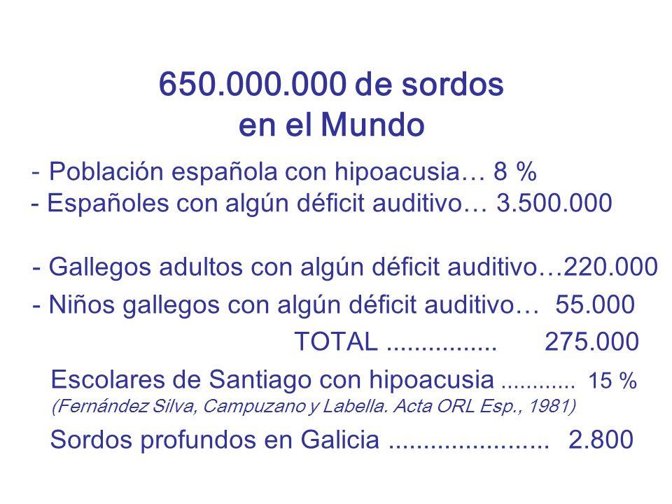 650.000.000 de sordos en el Mundo - Gallegos adultos con algún déficit auditivo…220.000 - Niños gallegos con algún déficit auditivo… 55.000 TOTAL.....