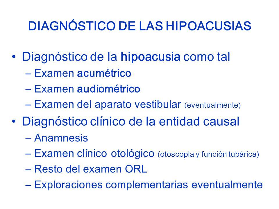 DIAGNÓSTICO DE LAS HIPOACUSIAS Diagnóstico de la hipoacusia como tal –Examen acumétrico –Examen audiométrico –Examen del aparato vestibular (eventualm