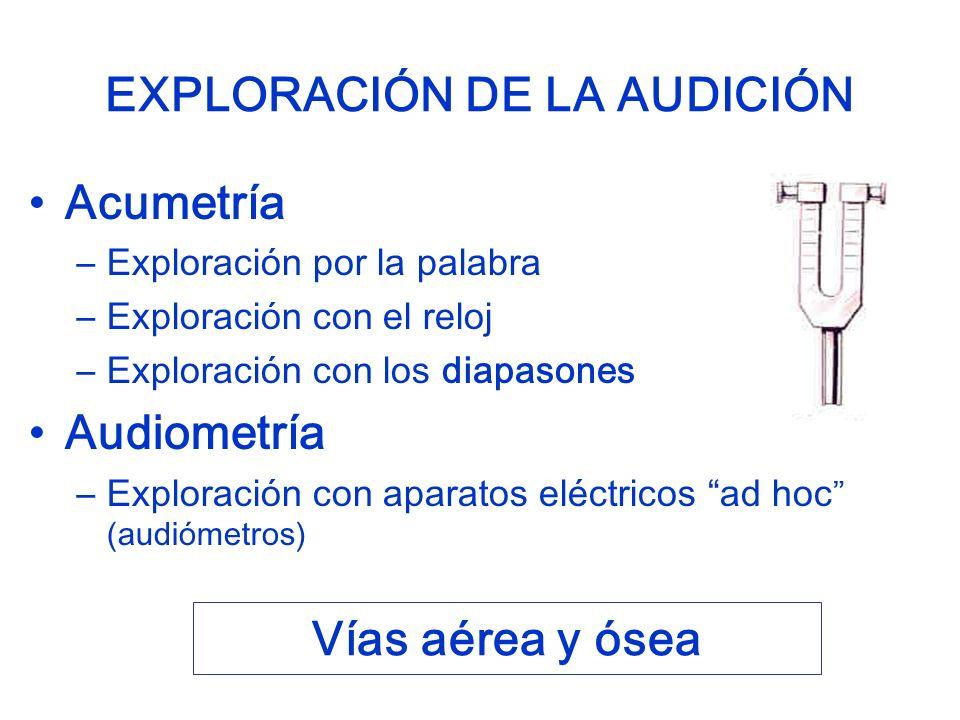 EXPLORACIÓN DE LA AUDICIÓN Acumetría –Exploración por la palabra –Exploración con el reloj –Exploración con los diapasones Audiometría –Exploración co