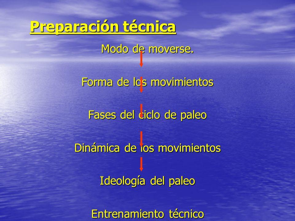 Preparación técnica Modo de moverse. Forma de los movimientos Fases del ciclo de paleo Dinámica de los movimientos Ideología del paleo Entrenamiento t
