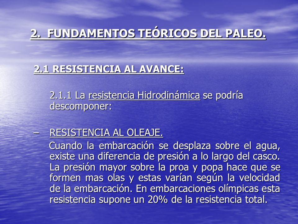 2. FUNDAMENTOS TEÓRICOS DEL PALEO. 2.1 RESISTENCIA AL AVANCE: 2.1.1 La resistencia Hidrodinámica se podría descomponer: –RESISTENCIA AL OLEAJE. Cuando