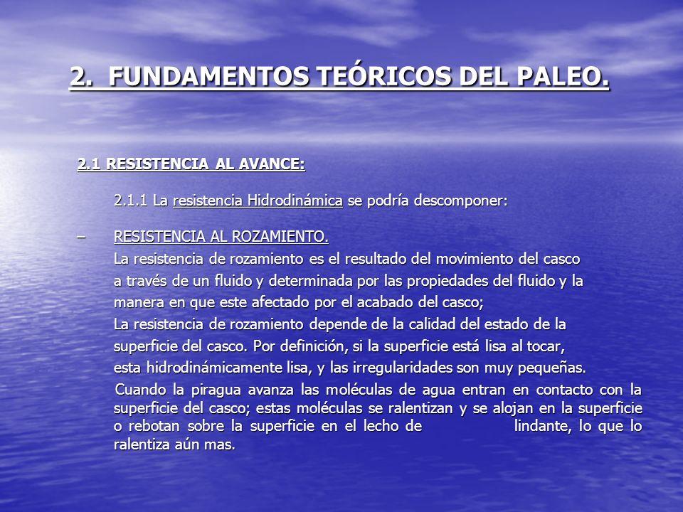 2. FUNDAMENTOS TEÓRICOS DEL PALEO. 2.1 RESISTENCIA AL AVANCE: 2.1.1 La resistencia Hidrodinámica se podría descomponer: –RESISTENCIA AL ROZAMIENTO. La