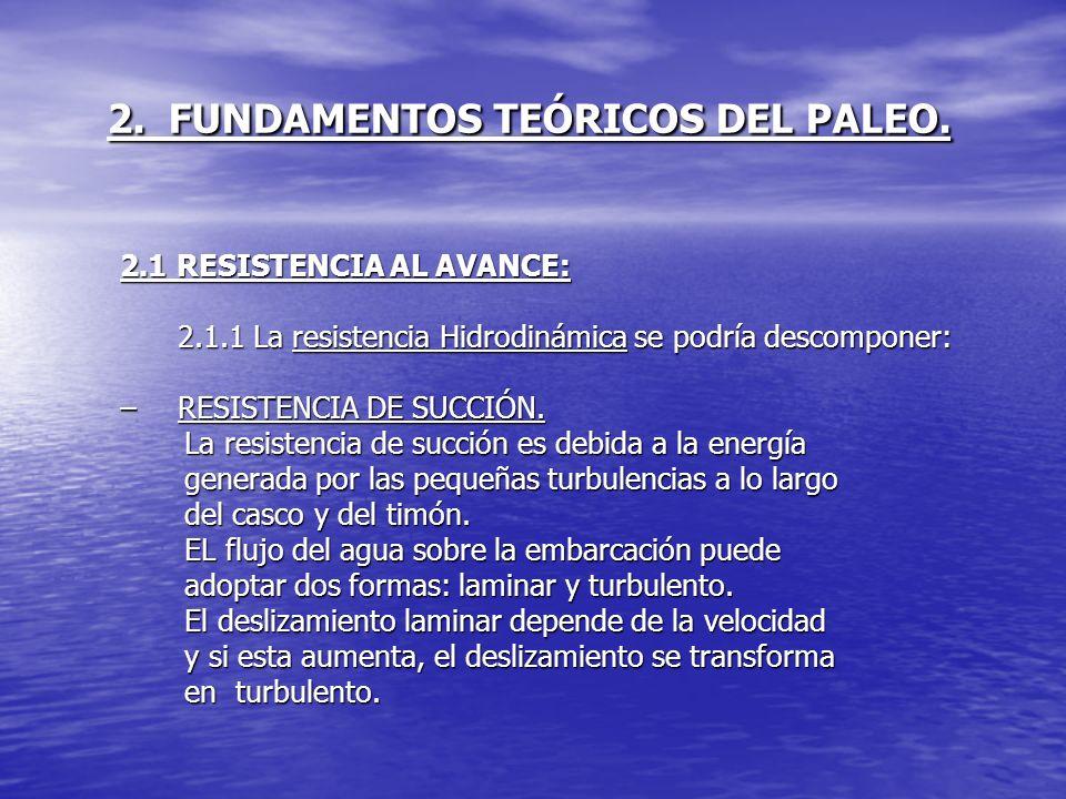2. FUNDAMENTOS TEÓRICOS DEL PALEO. 2.1 RESISTENCIA AL AVANCE: 2.1.1 La resistencia Hidrodinámica se podría descomponer: –RESISTENCIA DE SUCCIÓN. La re