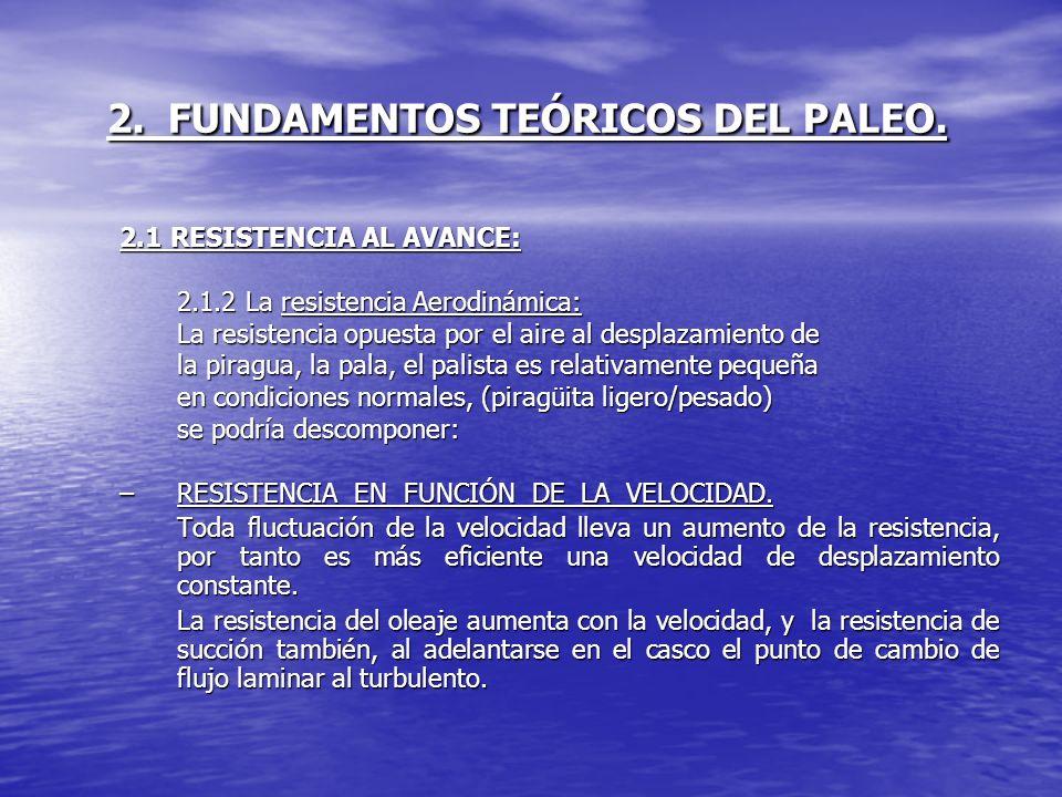 2. FUNDAMENTOS TEÓRICOS DEL PALEO. 2.1 RESISTENCIA AL AVANCE: 2.1.2 La resistencia Aerodinámica: La resistencia opuesta por el aire al desplazamiento