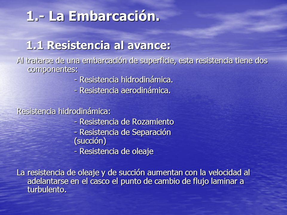 1.- La Embarcación. 1.1 Resistencia al avance: Al tratarse de una embarcación de superficie, esta resistencia tiene dos componentes: - Resistencia hid