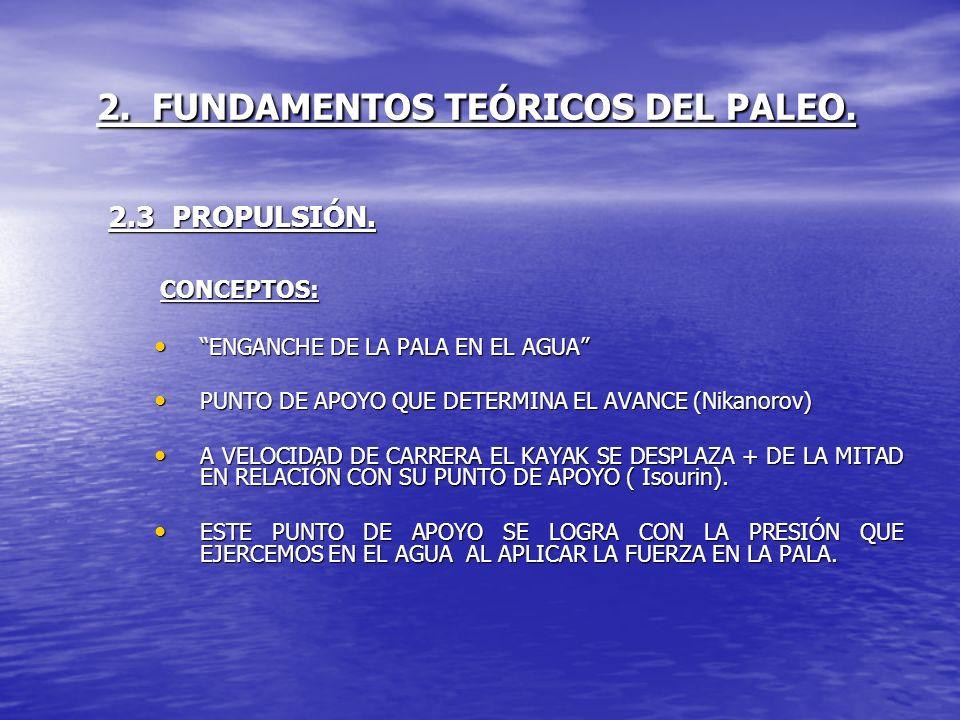 2. FUNDAMENTOS TEÓRICOS DEL PALEO. 2.3 PROPULSIÓN. CONCEPTOS: ENGANCHE DE LA PALA EN EL AGUA ENGANCHE DE LA PALA EN EL AGUA PUNTO DE APOYO QUE DETERMI