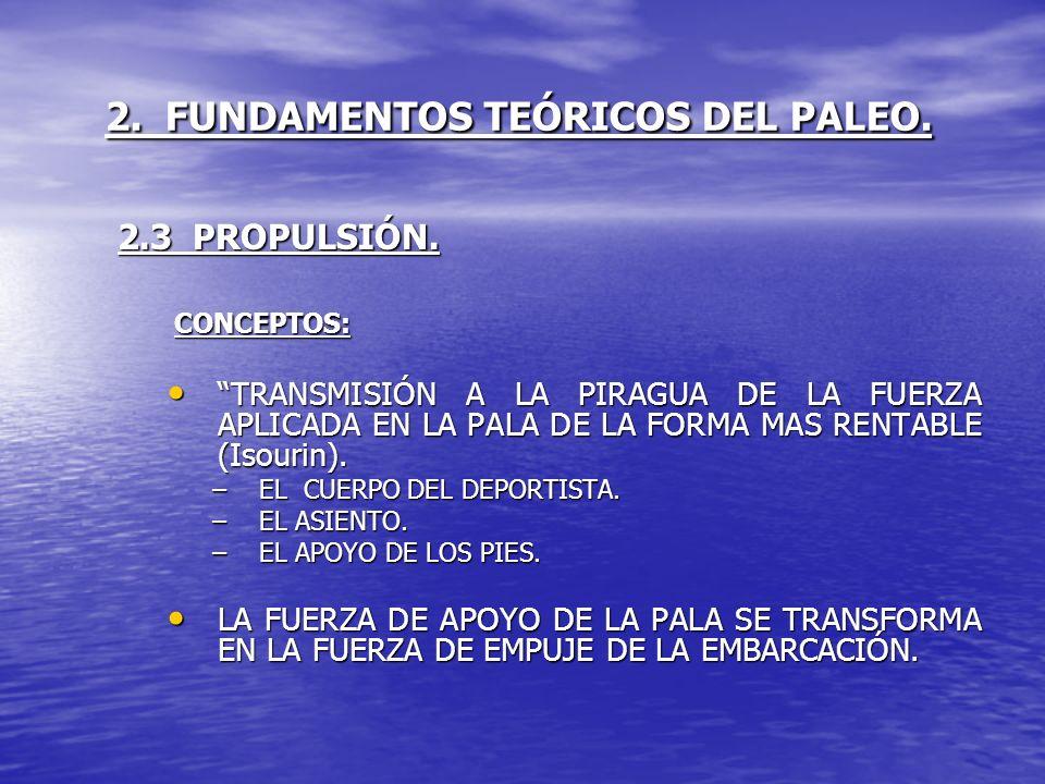 2. FUNDAMENTOS TEÓRICOS DEL PALEO. 2.3 PROPULSIÓN. CONCEPTOS: TRANSMISIÓN A LA PIRAGUA DE LA FUERZA APLICADA EN LA PALA DE LA FORMA MAS RENTABLE (Isou