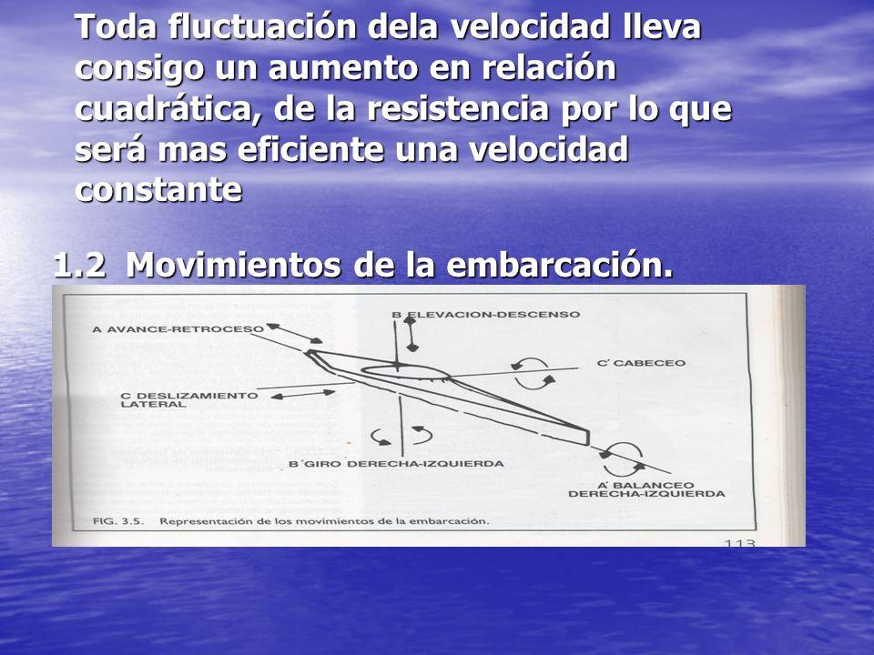 Toda fluctuación dela velocidad lleva consigo un aumento en relación cuadrática, de la resistencia por lo que será mas eficiente una velocidad constan