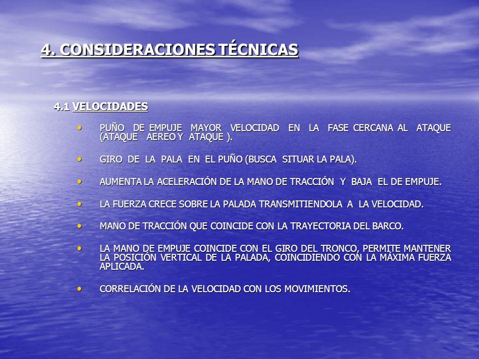 4. CONSIDERACIONES TÉCNICAS 4.1 VELOCIDADES PUÑO DE EMPUJE MAYOR VELOCIDAD EN LA FASE CERCANA AL ATAQUE (ATAQUE AEREO Y ATAQUE ). PUÑO DE EMPUJE MAYOR