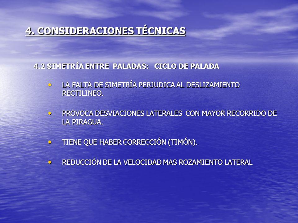 4. CONSIDERACIONES TÉCNICAS 4.2 SIMETRÍA ENTRE PALADAS: CICLO DE PALADA LA FALTA DE SIMETRÍA PERJUDICA AL DESLIZAMIENTO RECTILINEO. LA FALTA DE SIMETR