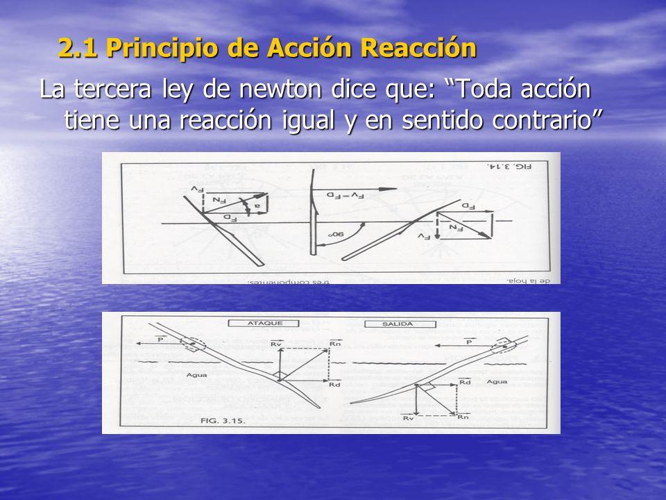 2.1 Principio de Acción Reacción La tercera ley de newton dice que: Toda acción tiene una reacción igual y en sentido contrario