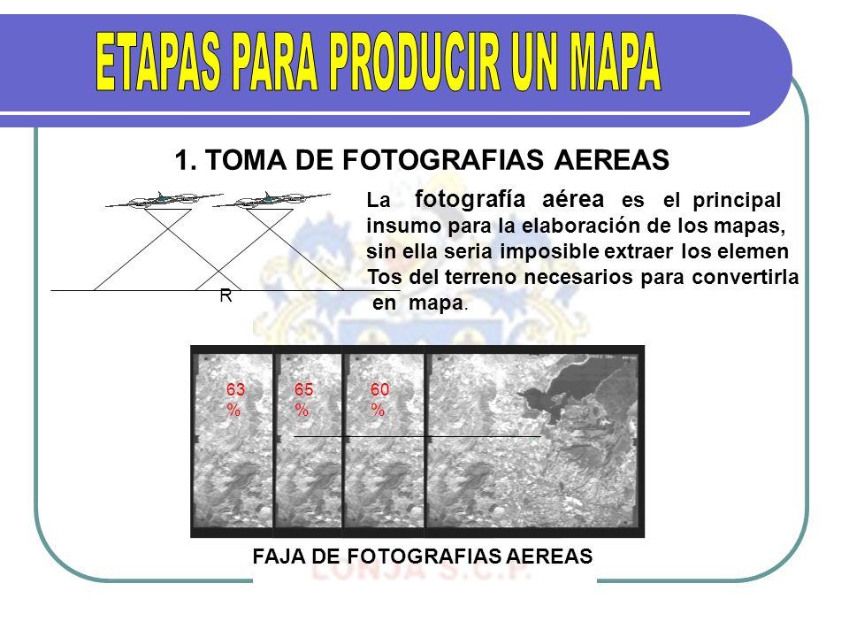 1. TOMA DE FOTOGRAFIAS AEREAS R 65 % 63 % 60 % La fotografía aérea es el principal insumo para la elaboración de los mapas, sin ella seria imposible e
