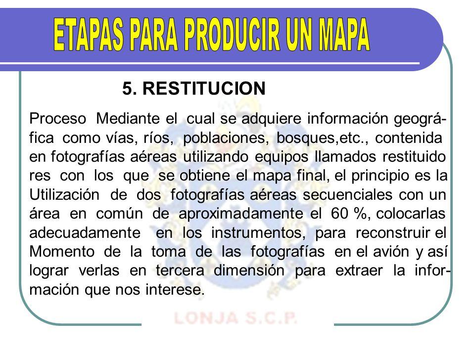 5. RESTITUCION Proceso Mediante el cual se adquiere información geográ- fica como vías, ríos, poblaciones, bosques,etc., contenida en fotografías aére