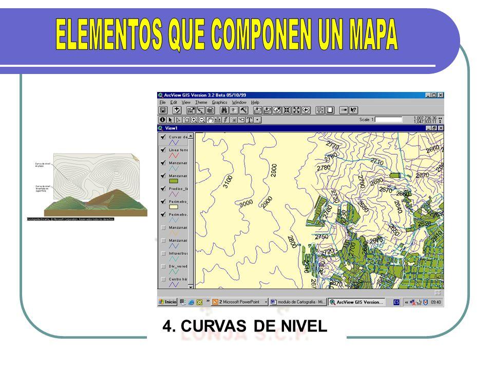 4. CURVAS DE NIVEL