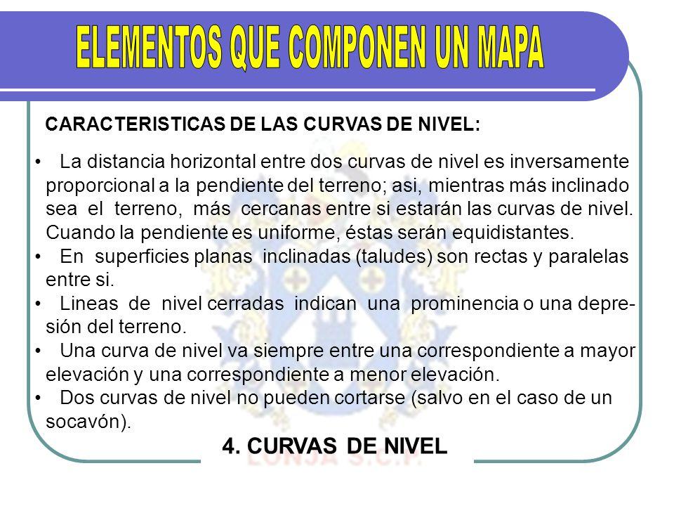 4. CURVAS DE NIVEL CARACTERISTICAS DE LAS CURVAS DE NIVEL: La distancia horizontal entre dos curvas de nivel es inversamente proporcional a la pendien