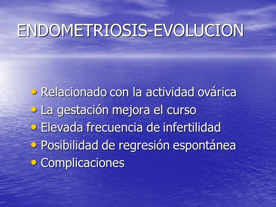 ENDOMETRIOSIS-EVOLUCION Relacionado con la actividad ovárica Relacionado con la actividad ovárica La gestación mejora el curso La gestación mejora el