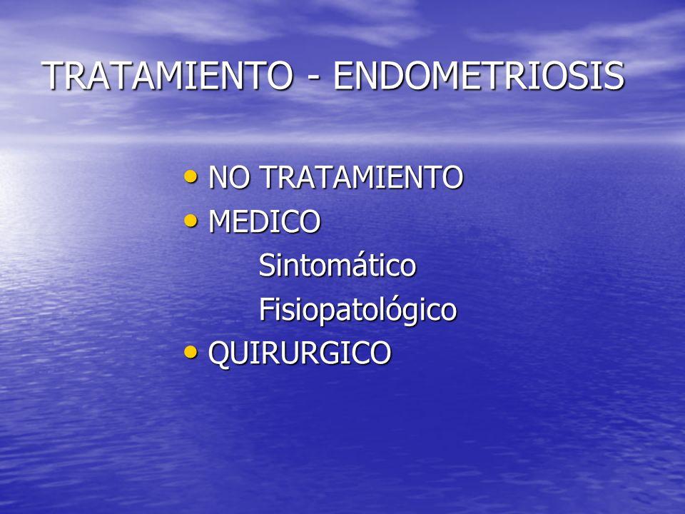 TRATAMIENTO - ENDOMETRIOSIS NO TRATAMIENTO NO TRATAMIENTO MEDICO MEDICO Sintomático Sintomático Fisiopatológico Fisiopatológico QUIRURGICO QUIRURGICO