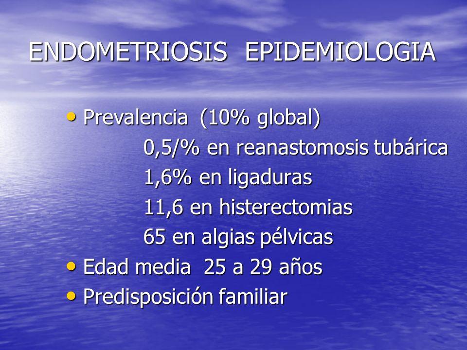 ENDOMETRIOSIS EPIDEMIOLOGIA Prevalencia (10% global) Prevalencia (10% global) 0,5/% en reanastomosis tubárica 0,5/% en reanastomosis tubárica 1,6% en