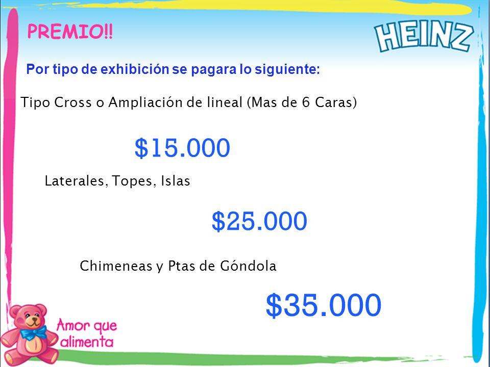 PREMIO!! $15.000 Laterales, Topes, Islas $25.000 Chimeneas y Ptas de Góndola $35.000 Por tipo de exhibición se pagara lo siguiente: Tipo Cross o Ampli
