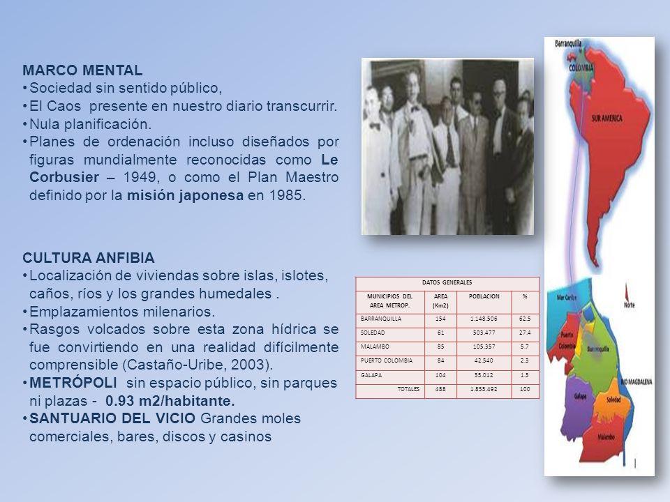 DATOS GENERALES MUNICIPIOS DEL AREA METROP. AREA (Km2) POBLACION% BARRANQUILLA1541.148.50662.5 SOLEDAD61503.47727.4 MALAMBO85105.3575.7 PUERTO COLOMBI