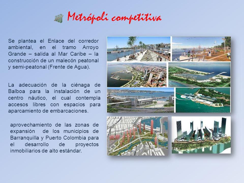 Metrópoli competitiva Se plantea el Enlace del corredor ambiental, en el tramo Arroyo Grande – salida al Mar Caribe – la construcción de un malecón pe