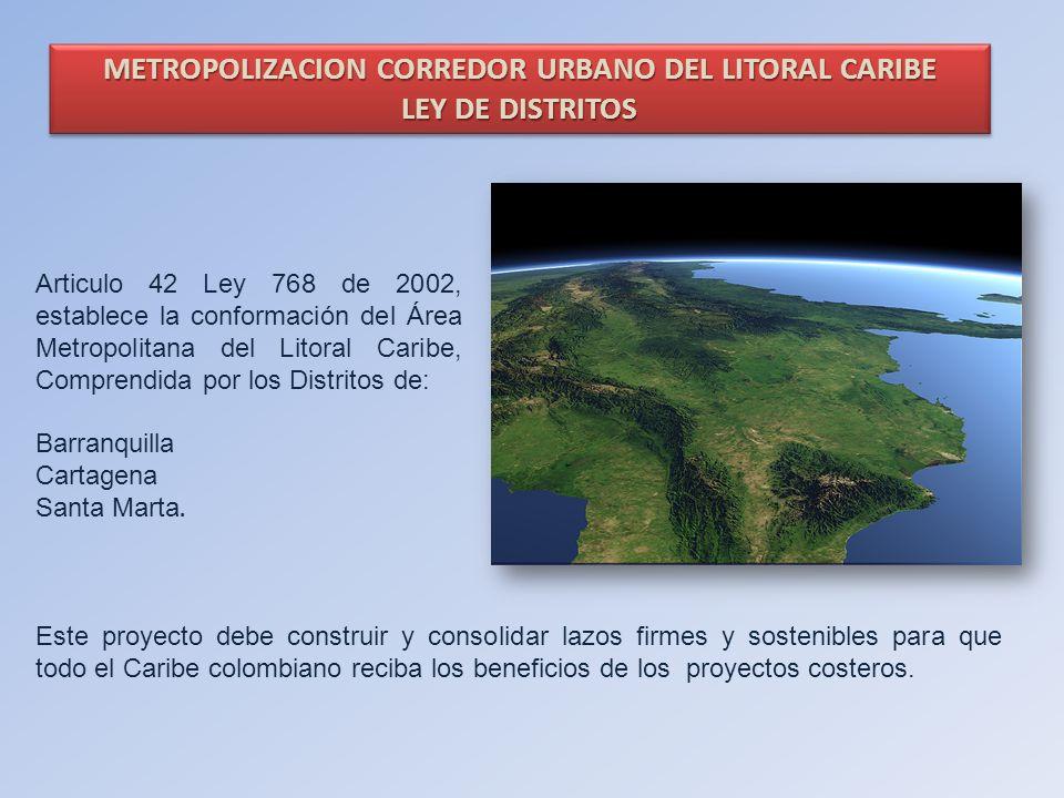 METROPOLIZACION CORREDOR URBANO DEL LITORAL CARIBE LEY DE DISTRITOS METROPOLIZACION CORREDOR URBANO DEL LITORAL CARIBE LEY DE DISTRITOS Articulo 42 Le