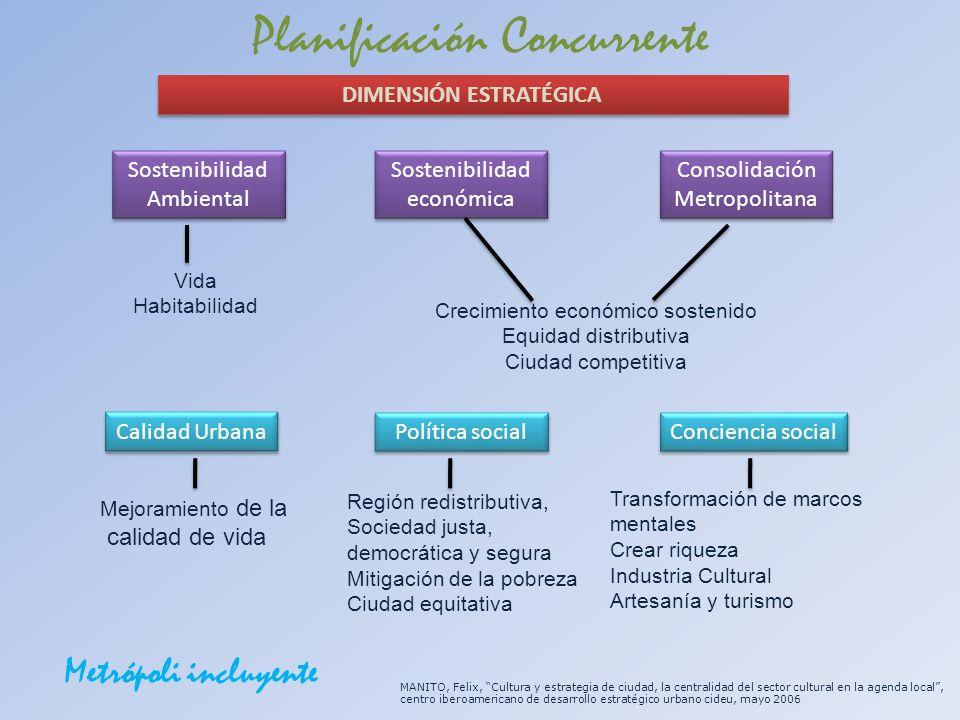 MANITO, Felix, Cultura y estrategia de ciudad, la centralidad del sector cultural en la agenda local, centro iberoamericano de desarrollo estratégico